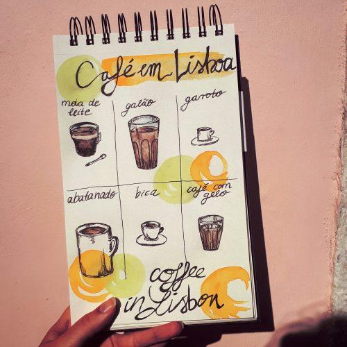 Coffee drwaing